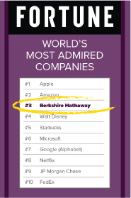 Top World's Most Admired Companies